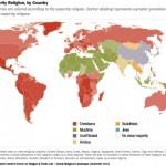 L'84% degli uomini si identifica con una religione