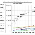 Inglesi: meno credenti e più infelici