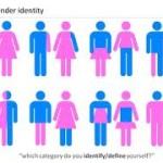 Chi sostiene il gender ha paura della diversità