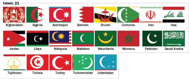 Bandiere islamiche