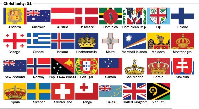 bandiere cristiane