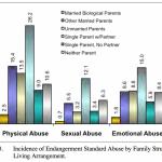 La soluzione per fermare la violenza sulle donne? Il matrimonio