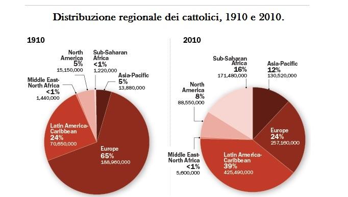 pew-distribuzione cattolici