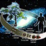 Con il fine-tuning la scienza moderna porta a Dio