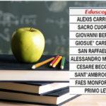 Le scuole paritarie sono le più formative, premiate da Eduscopio 2018